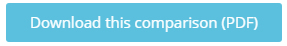 Compare Candidates PDF button